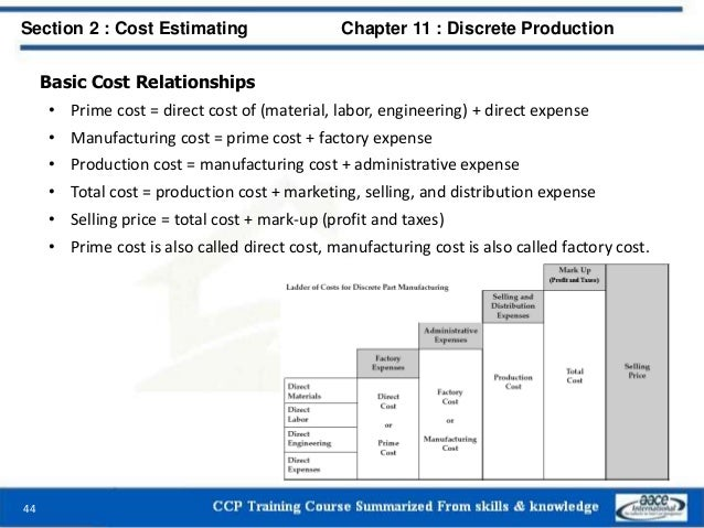 Basic Cost Relationships • Prime cost = direct cost of (material, labor, engineering) + direct expense • Manufacturing cos...