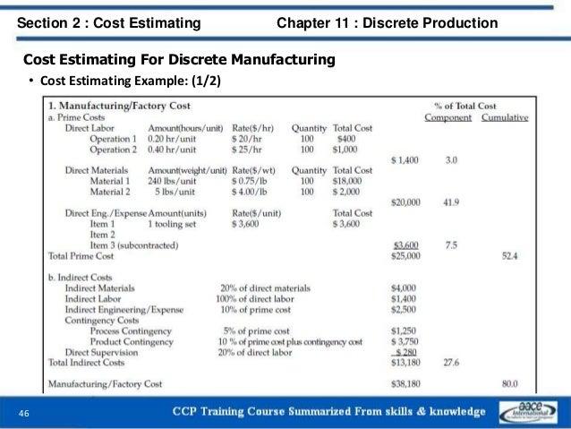 Cost Estimating For Discrete Manufacturing • Cost Estimating Example: (1/2) 46 Section 2 : Cost Estimating Chapter 11 : Di...