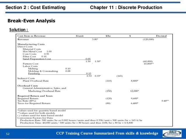 Break-Even Analysis Solution : 52 Section 2 : Cost Estimating Chapter 11 : Discrete Production