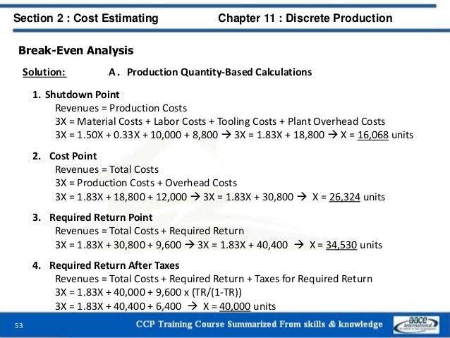 Break-Even Analysis Solution: A . Production Quantity-Based Calculations 1. Shutdown Point Revenues = Production Costs 3X ...