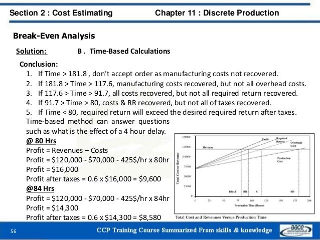 Break-Even Analysis Solution: B . Time-Based Calculations Conclusion: 1. If Time > 181.8 , don't accept order as manufactu...