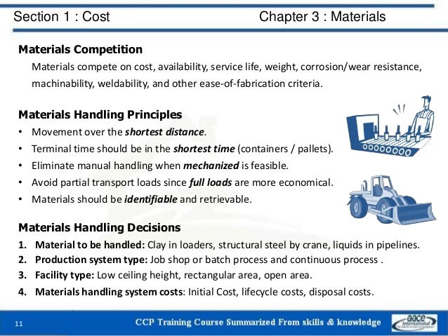 Section 1 : Cost Chapter 3 : Materials Materials Competition Materials compete on cost, availability, service life, weight...
