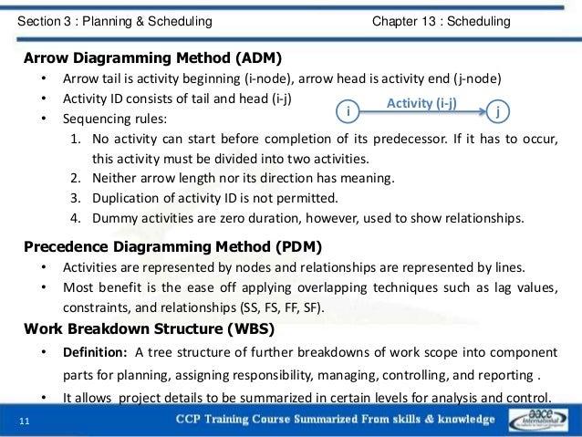 Arrow Diagramming Method (ADM) • Arrow tail is activity beginning (i-node), arrow head is activity end (j-node) • Activity...