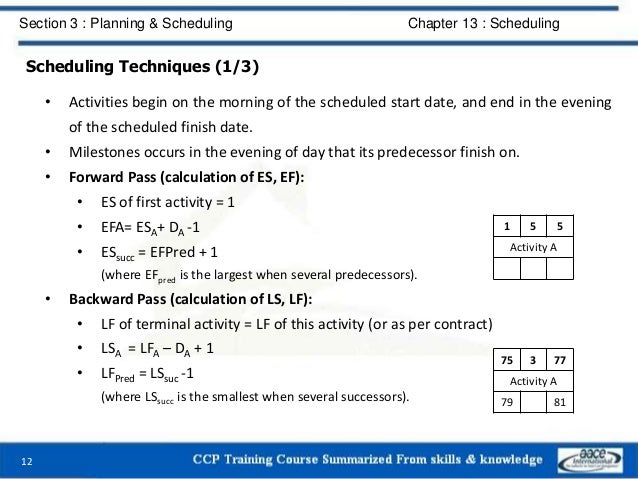 Scheduling Techniques (1/3) • Activities begin on the morning of the scheduled start date, and end in the evening of the s...