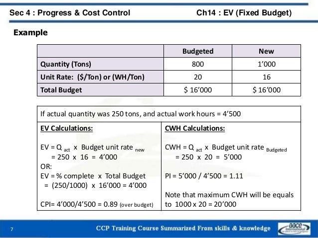 Example 7 Sec 4 : Progress & Cost Control Ch14 : EV (Fixed Budget) Budgeted New Quantity (Tons) 800 1'000 Unit Rate: ($/To...
