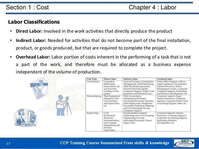 Section 1 : Cost Chapter 4 : Labor Labor Classifications • Direct Labor: Involved in the work activities that directly pro...