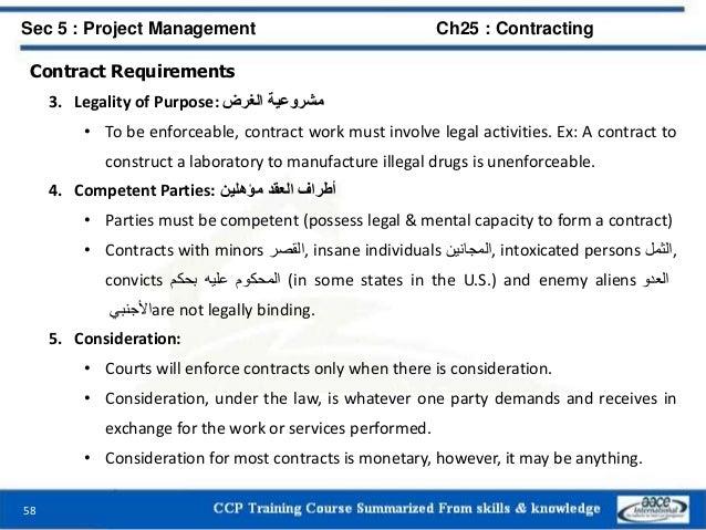 CCP Material