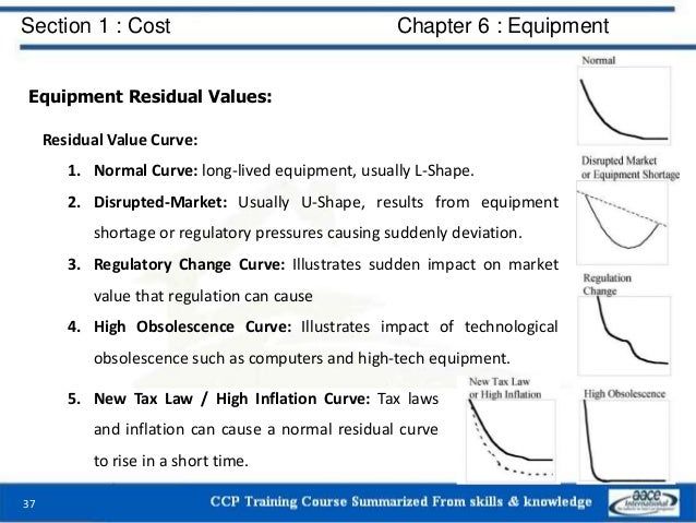 Section 1 : Cost Chapter 6 : Equipment Equipment Residual Values: Residual Value Curve: 1. Normal Curve: long-lived equipm...