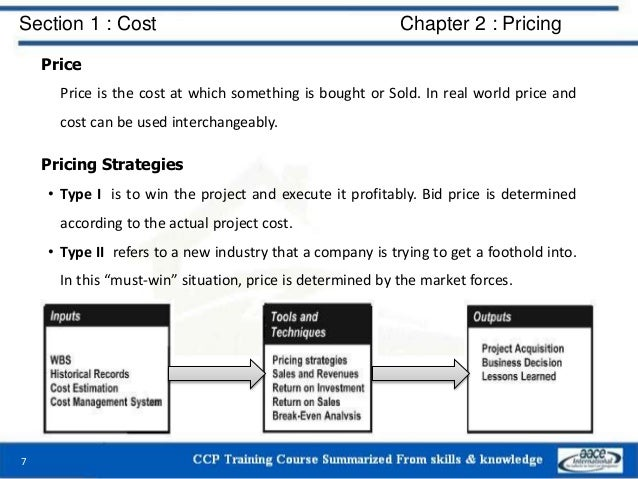 Section 1 : Cost Chapter 2 : Pricing Price Price is the cost at which something is bought or Sold. In real world price and...