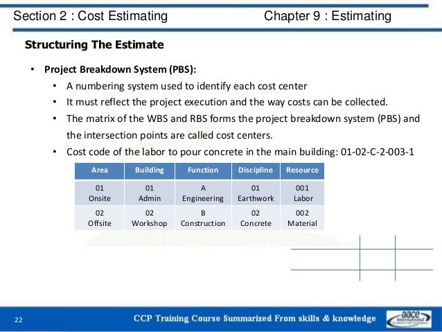 Structuring The Estimate • Project Breakdown System (PBS): • A numbering system used to identify each cost center • It mus...