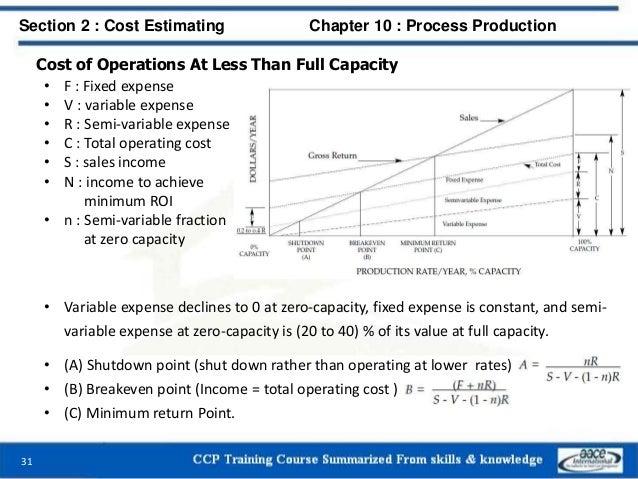 Cost of Operations At Less Than Full Capacity • F : Fixed expense • V : variable expense • R : Semi-variable expense • C :...