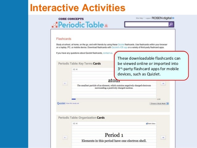 Core concepts periodic table online preview 11 interactive activities urtaz Images