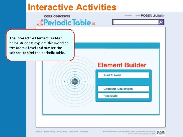 Core concepts periodic table online preview 12 interactive activities urtaz Image collections