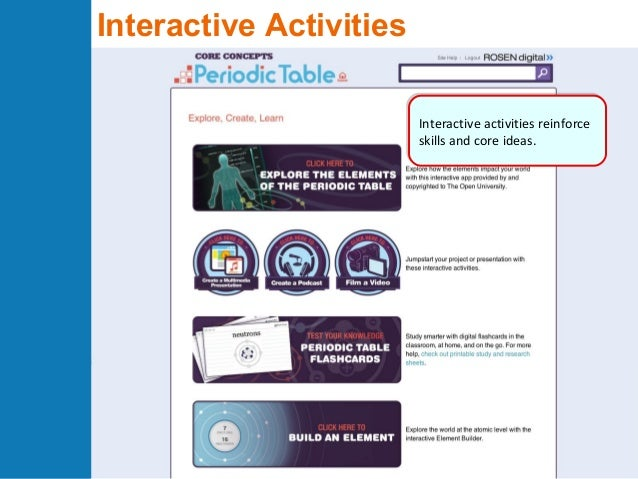Core concepts periodic table online preview activities resources for teachers librarians 8 urtaz Gallery