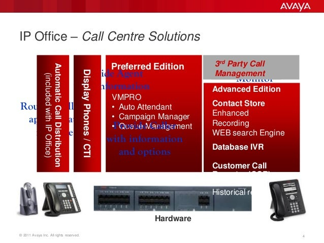 Avaya ip office customer call reporter - Avaya ip office server edition ...