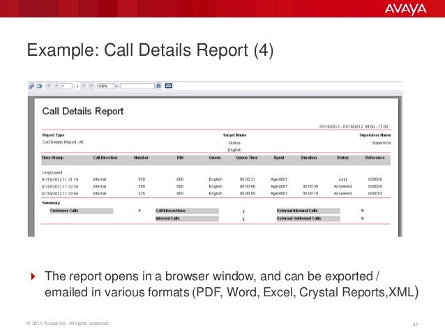 customer contact report template