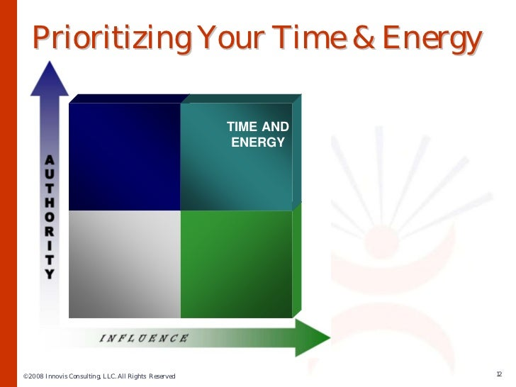 sales training presentation rome fontanacountryinn com