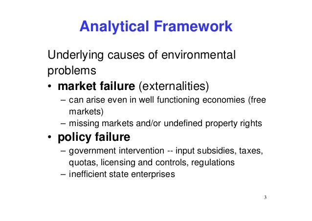 market failure in environmental pollution and