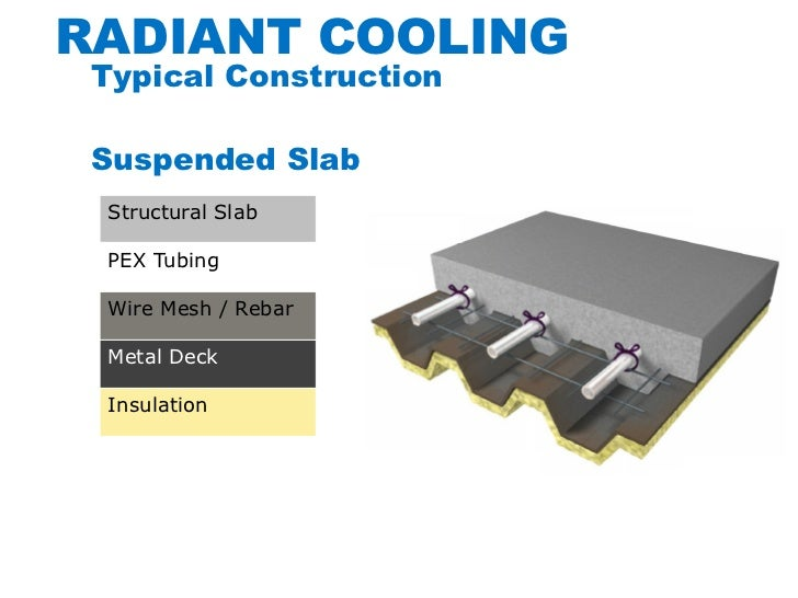 Integrating Radiant Cooling Systems For Energy Efficiency