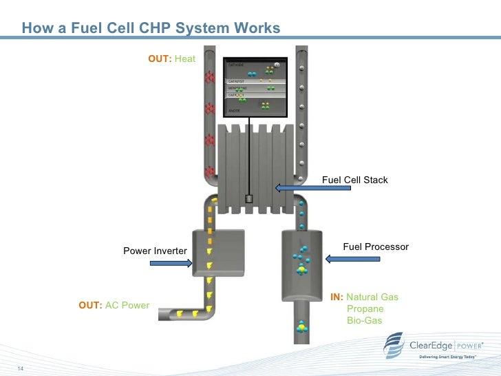 CCSE Fuel Cell Commercial Workshop