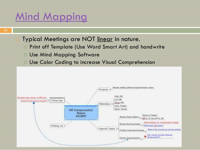 Mind Mapping31        Typical Meetings are NOT linear in nature.            Print off Template (Use Word Smart Art) and ...