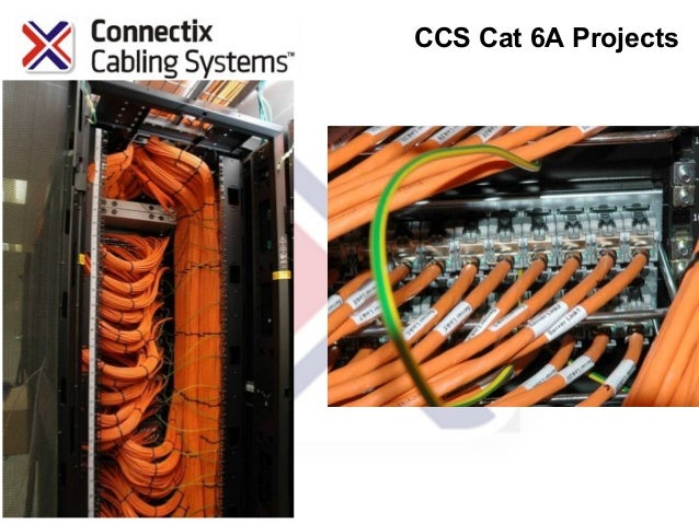 ccs presentation company intro dc cabling amp racks future trends 14 638?cb=1353562992 ccs presentation company intro, dc cabling & racks, future tren connectix patch panel wiring diagram at suagrazia.org