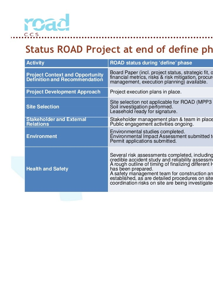 Roadmap for constructing titanic project management essay