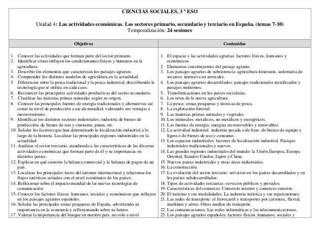 CIENCIAS SOCIALES, 3 º ESO              Unidad 4: Las actividades económicas. Los sectores primario, secundario y terciari...