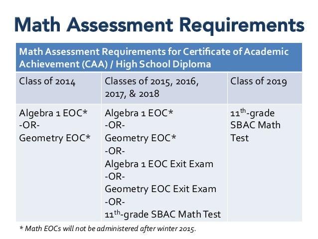 Assess the main achievements of detente essay