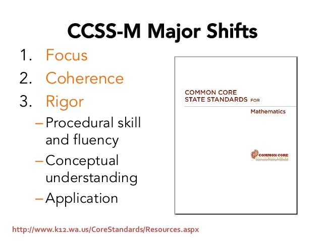 CCSS Math and SBAC Assessments: Assessing the Common Core, Grades 9-12