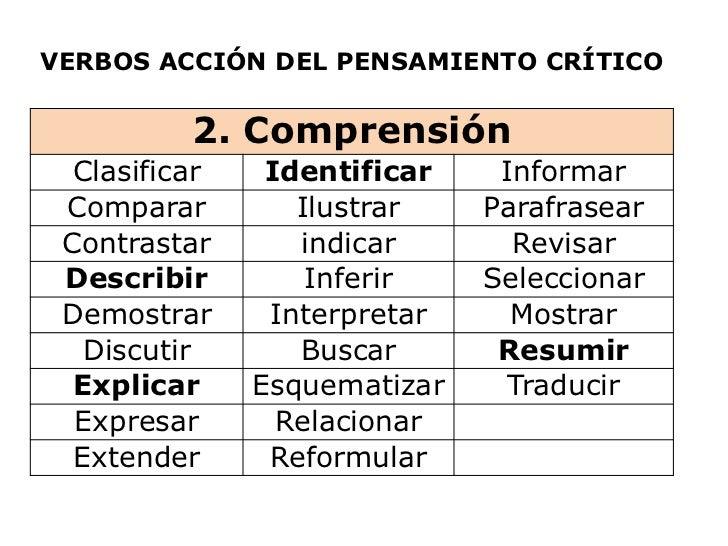 VERBOS ACCIÓN DEL PENSAMIENTO CRÍTICO<br />