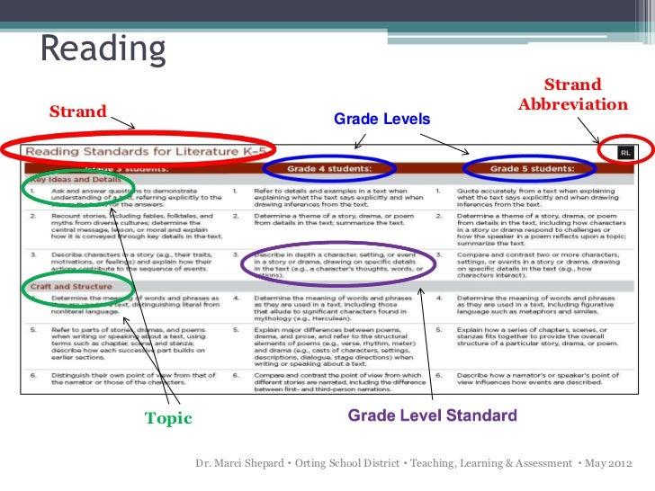common core writing standards grade 3