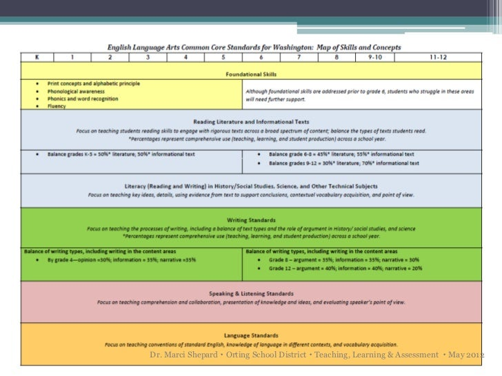 an introduction to the priciples and standards for school mathematics Released curriculum and evaluation standards for school mathematics (   though nctm has produced a number of documents since then (eg, principles.