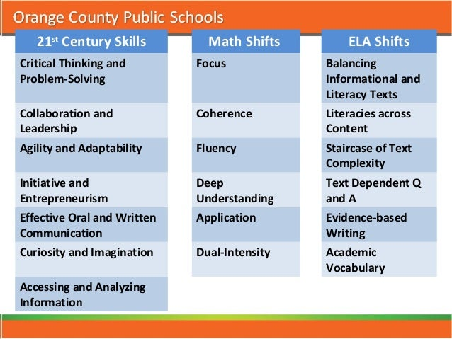 an overview of the charter schools We are excited to announce that new resources designed to support charter schools, district authorizers, and commonwealth communities will be released in 2018.
