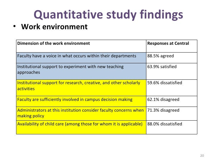 ERIC - CSU Faculty Workload Study. Final Report., 1990-May-30