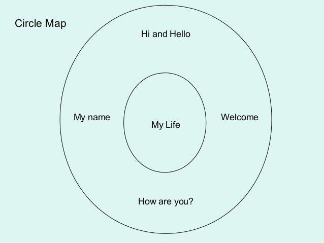 CCT 224 Thinking Map 2 Circle