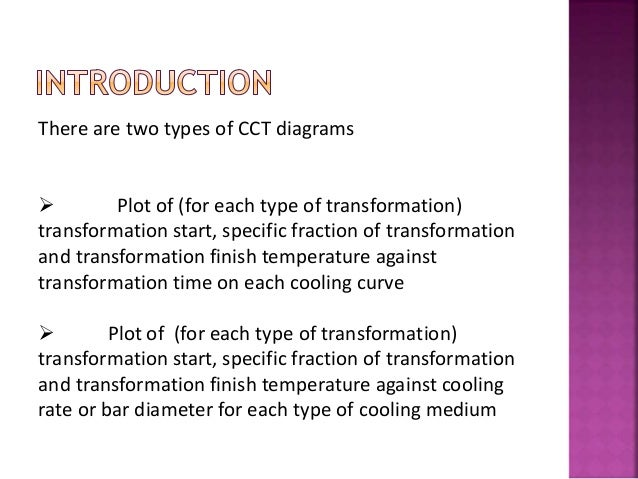 Cct curve continuos cooling transformation ccuart Image collections