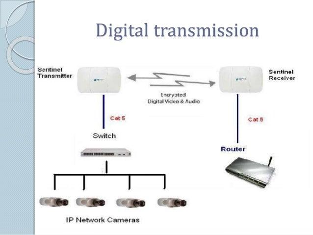 CCTV Image Transmission System using DSL/Optic Cable  The system is for image transmission of CCTV camera applied DSL and...