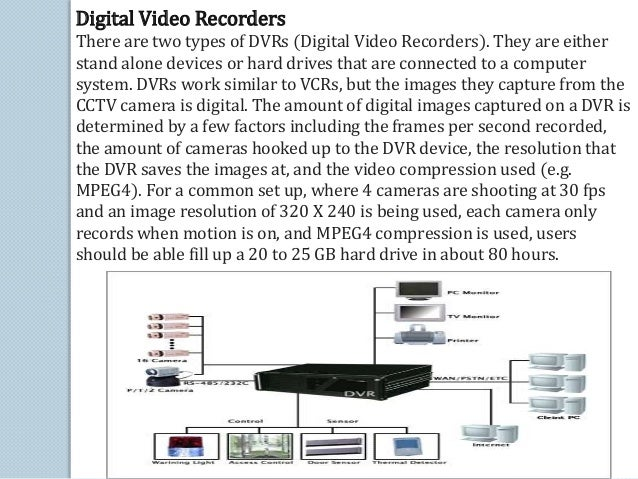 Digital Video Recorders  There are two types of DVRs (Digital Video Recorders). They are either  stand alone devices or ha...