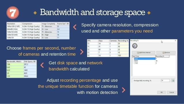 Cctv Design Software Ip Video System Design Tool