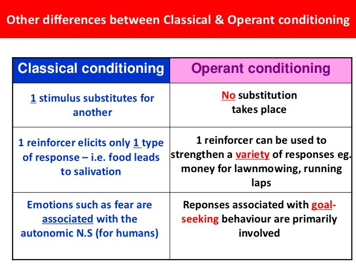 classical vs operant conditioning  consequence 6 other differences between classical operant conditioning