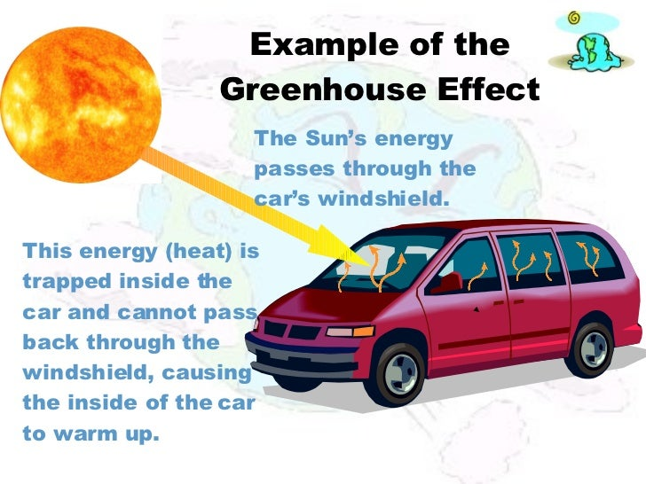 cars and global warming Transport overtook power generation for climate-warming emissions in 2017 but  the  new cars and trucks, which account for more than 80% of transport  there  are certainly americans concerned about global warming but.