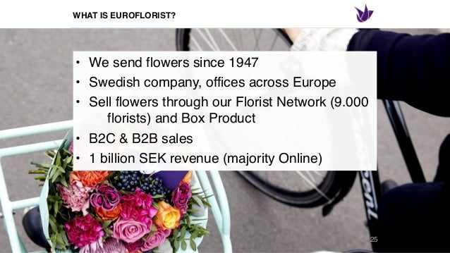 euroflorist.com LOCALIZATION 27 Every country site is localized by a local Ecommerce Manager: • different campaigns (diffe...