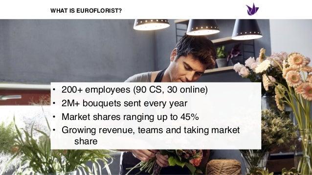 www.bestppt.com This Presentation: gui.do/cro-culture