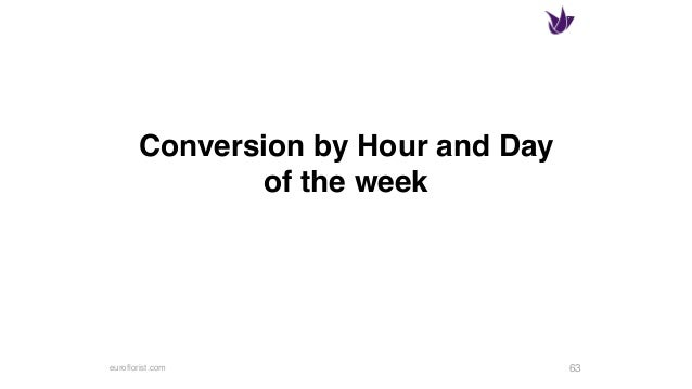 euroflorist.com Conversion by Hour and Day of the week: Germany 66 Red: lower CR Green: higher CR Solid line: working hour...