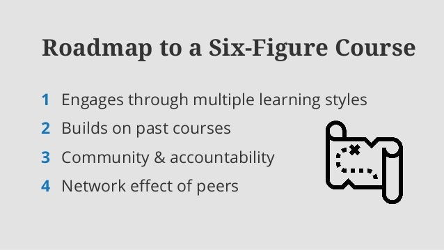 Roadmap to a Six-Figure Course Engages through multiple learning styles Builds on past courses Community & accountability ...