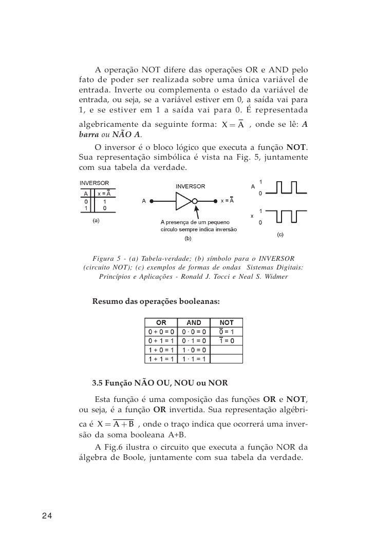 Circuito Not : Apostila circuitos digitais