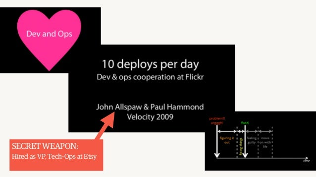continuous deployment continuous delivery