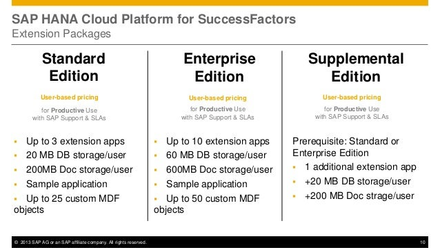 SAP TechEd 2013: CD105: Extending SuccessFactors