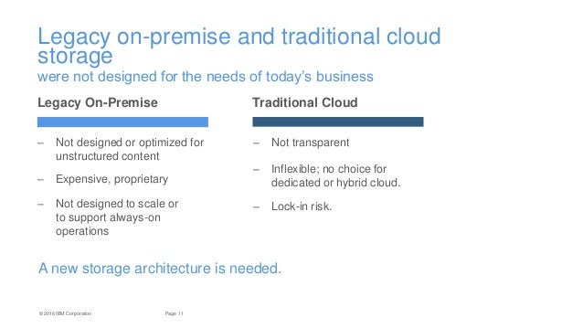 IBM Cloud Storage - Cleversafe